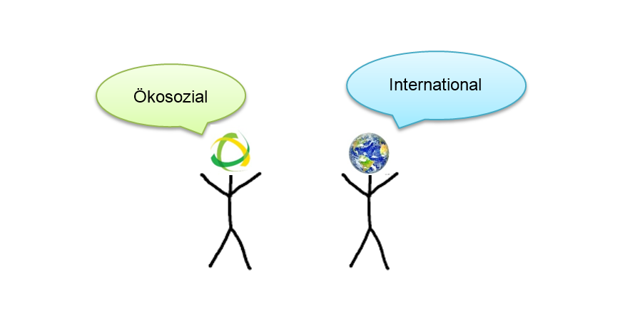 International-Ökosozial: Where cultures meet